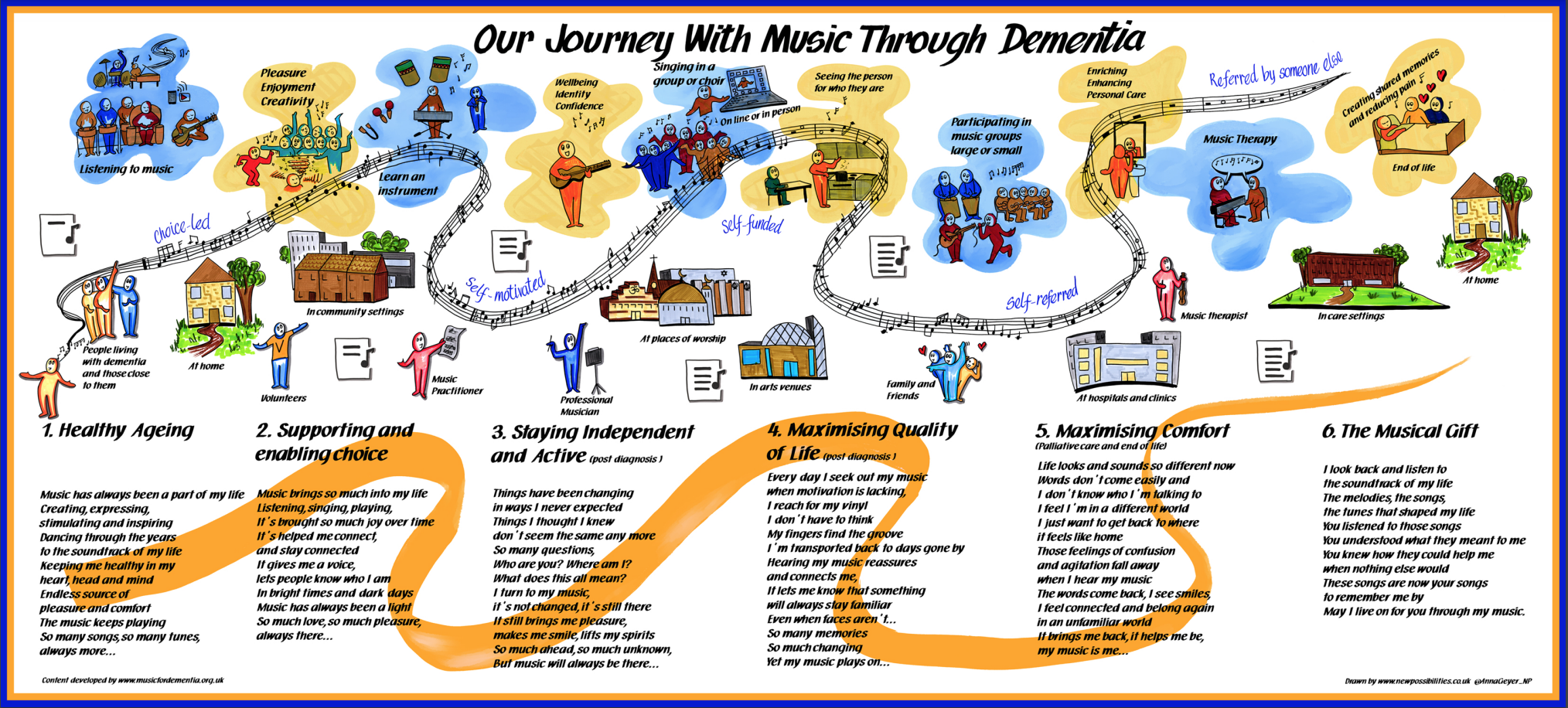 our journey with music through dementia