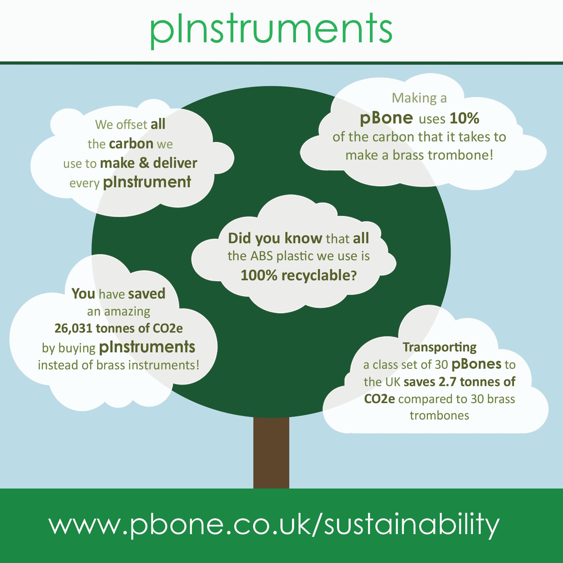plastic-brass-comparison-sustainabiity
